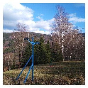 Folle na vrcholu Lysá hora (14.3.2020 16:40)