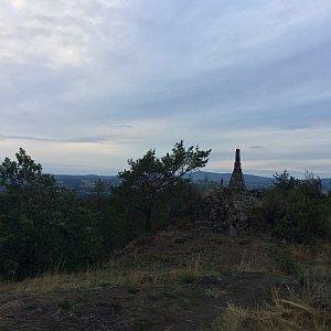Ivetast na vrcholu Mužský (19.8.2019 19:05)