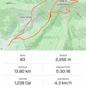 Martha MbFol Tová na vrcholu Lysá hora (7.2.2021 19:42)