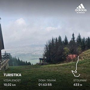 matygawlasova na vrcholu Malý Javorový (28.10.2019 10:02)