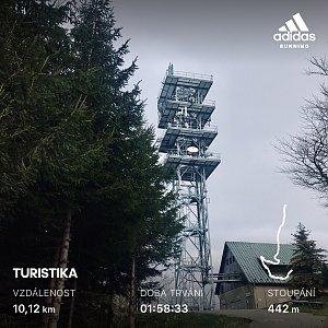 matygawlasova na vrcholu Malý Javorový (2.11.2019 8:36)